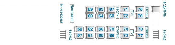 Схема 2 этажного автобуса неоплан